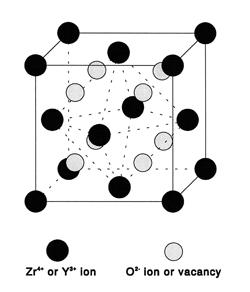 Yttria-stabilised zirconia lattice